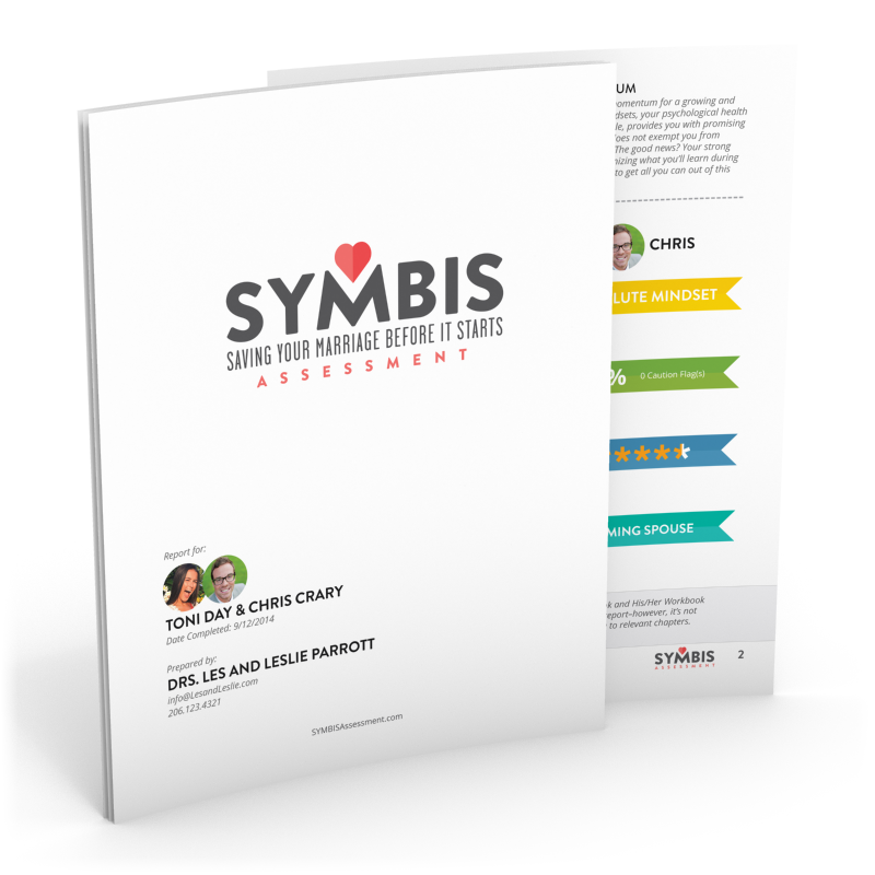 SYMBIS Pre-Marriage
